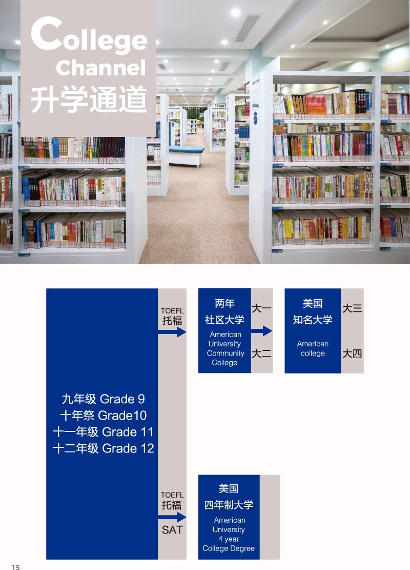 美高招生宣传册-14.jpg