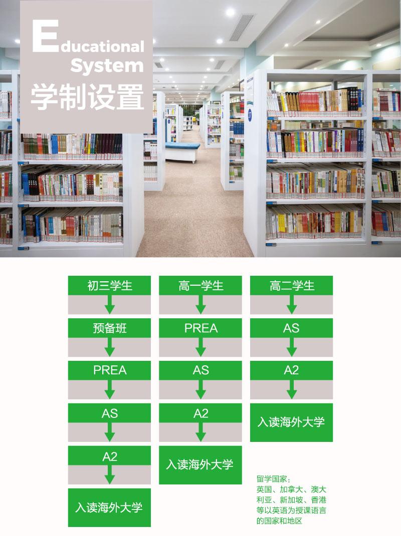 剑桥高中招生宣传册-14.jpg